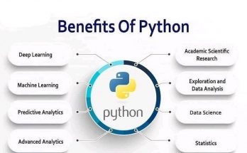 benefits-of-learning-python