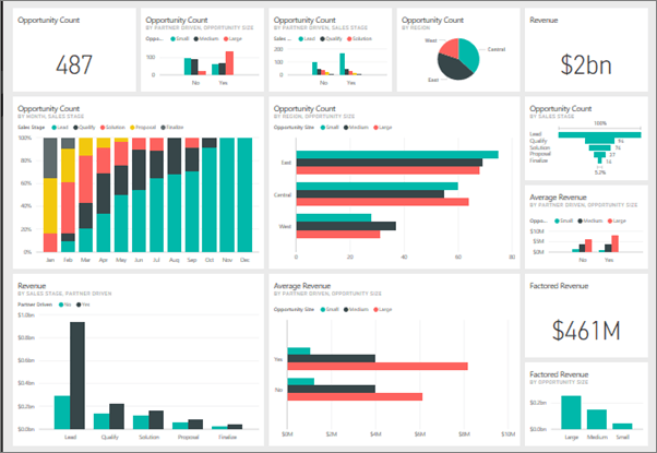 power-bi-dashboard2