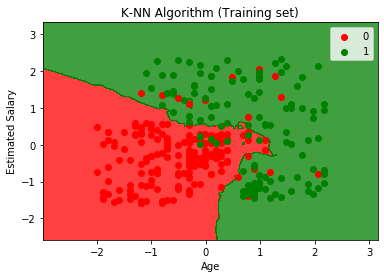 k-nearest-neighbor-algorithm-for-machine-learning10
