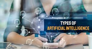 types-of-artificial-intelligence