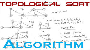 Topological-Sort-in-java