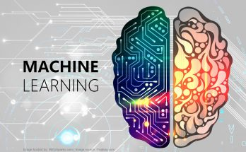 top-10-examples-of-machine-learning